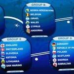 Cara Ikut Gabung di Agen Judi Bola Euro 2016 SBobet Online