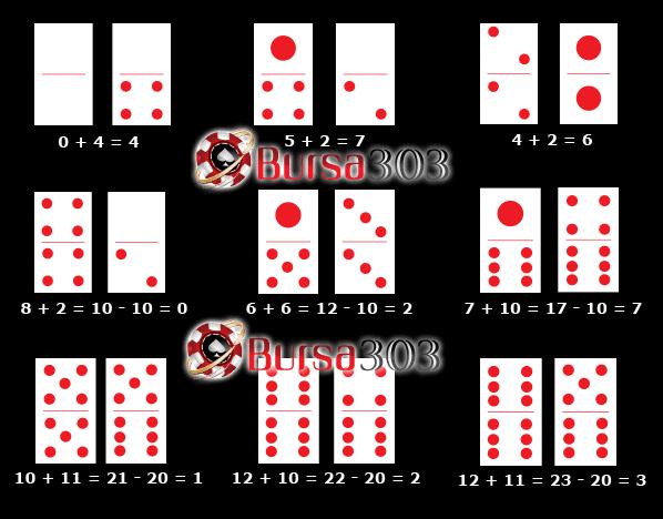 Cara Menghitung Kartu Qiu Qiu Domino